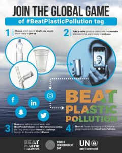 Image of 2018 World Environment Day poster promoting #BeatPlasticPollution Tag, outlining the steps for the global game listed in this blog post.